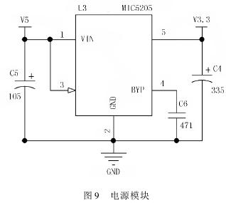 通过电源模块将220伏交流电转换为不同要求的直流电