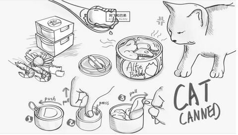 卡通手绘简笔画零食